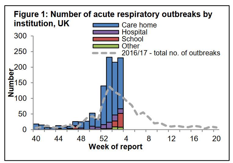 weekly-flu-cases-2018-01-29